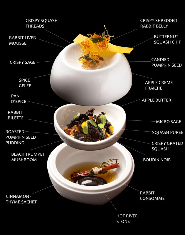 Alinea – A visual breakdown of new items.    I will eat at this crazy expensive restaurant of science and art someday.