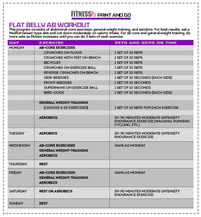 FLAT BELLY WORKOUT_chart1