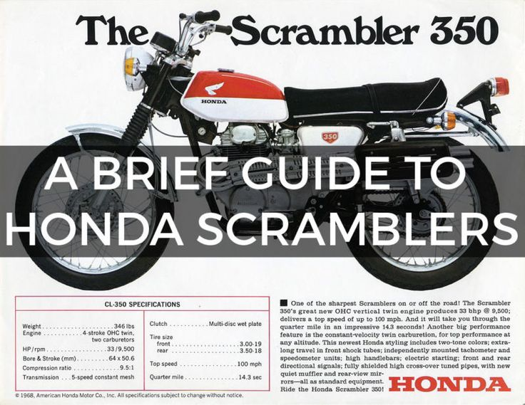 A Guide To Rustic Décor A Brief Introduction To This: 1000+ Ideas About Honda Scrambler On Pinterest