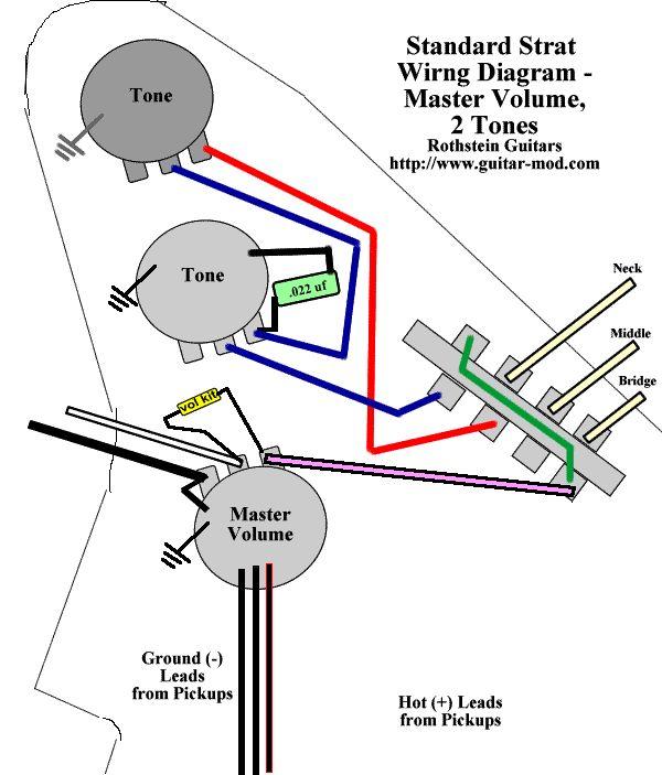 standard strat wiring guitar diy wiring