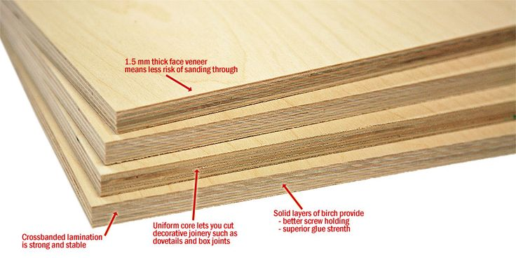 birch on pinterest baltic birch plywood hobby lobby and plywood