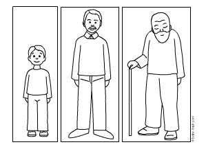 Familie: logische volgorde jong - oud