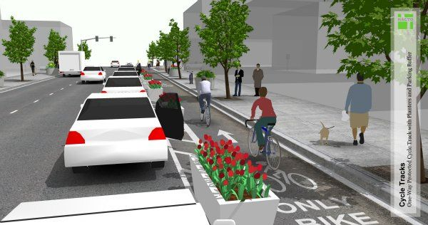 A 3D rendering of a One-Way Protected Cycle Track with planters and parking buffer from the NACTO Urban Bikeway Design Guide.