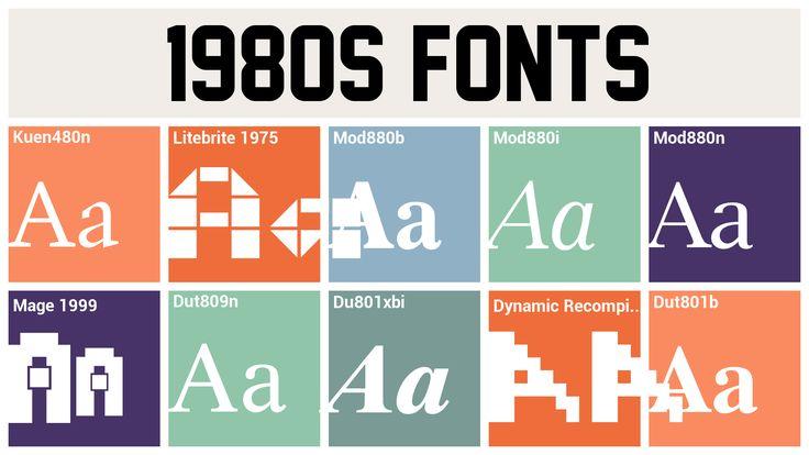 World Of Dance Font: 1980s Fonts - 1980PORT Font