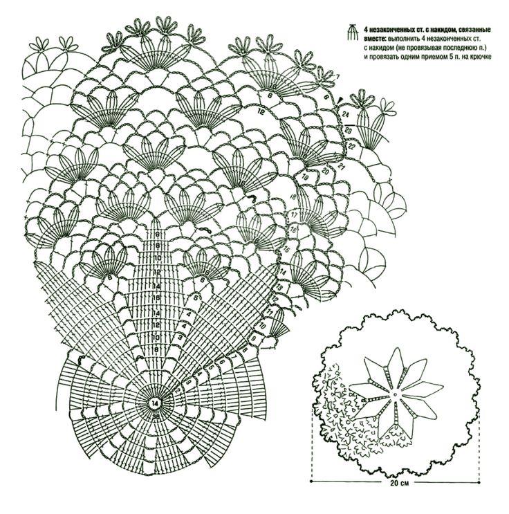 26 best Crochet patterns/diagrams images on Pinterest
