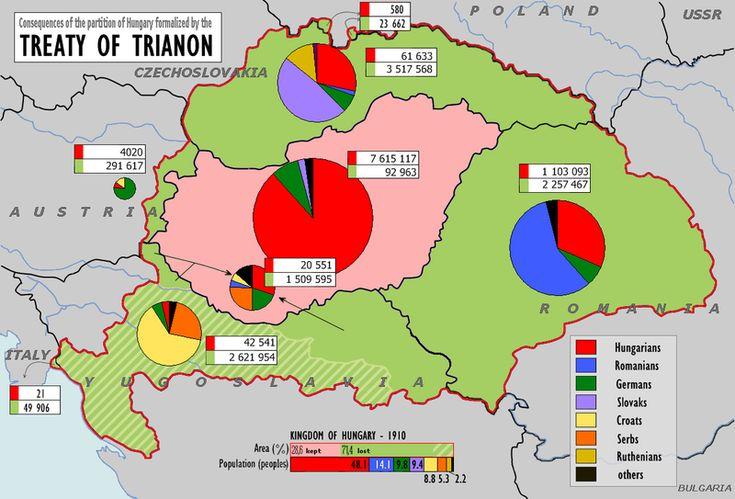 Hungary people maps