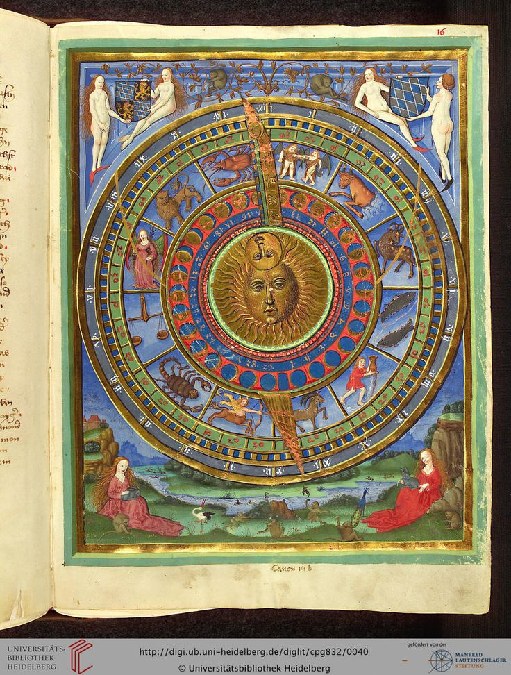 ancient astronomy symbols - 726×904