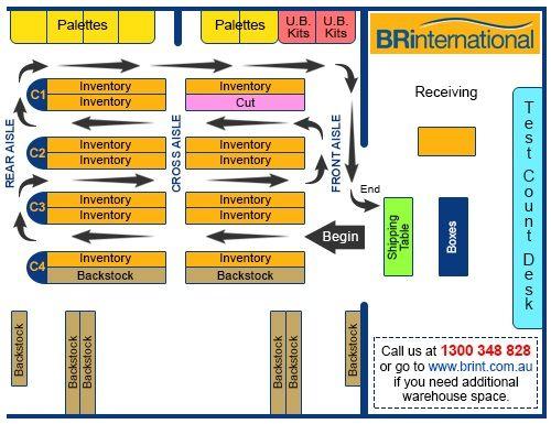 Warehouse Floor Plan Template: Sample Layout Design Of An Efficient Warehouse