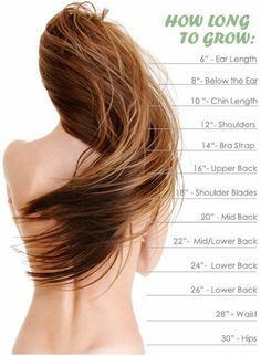 hair formula 37 hair growth calculator- put in your current length using the chart, then select your desired length. The calculator tells you how long it will take to grow that length and the date you will achieve your goal.  Pretty cool!