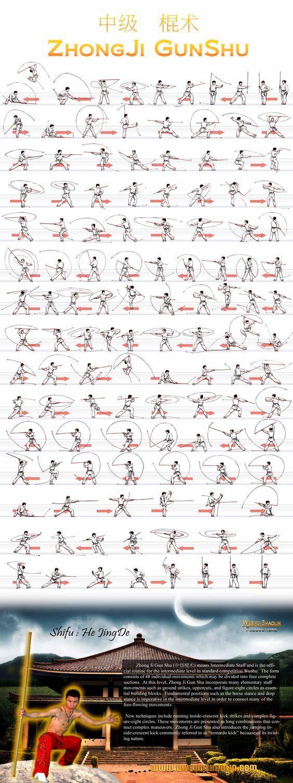 Chinese martial arts and wushu news. staff form zhonjigunshu.jpg (2000×5347):