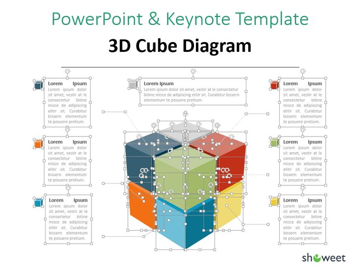 3D cube diagram for PowerPoint fully editable