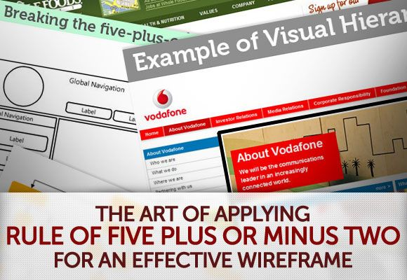 The Art Of Applying Rule Of 5 Plus Or Minus 2 For An Effective Wireframe