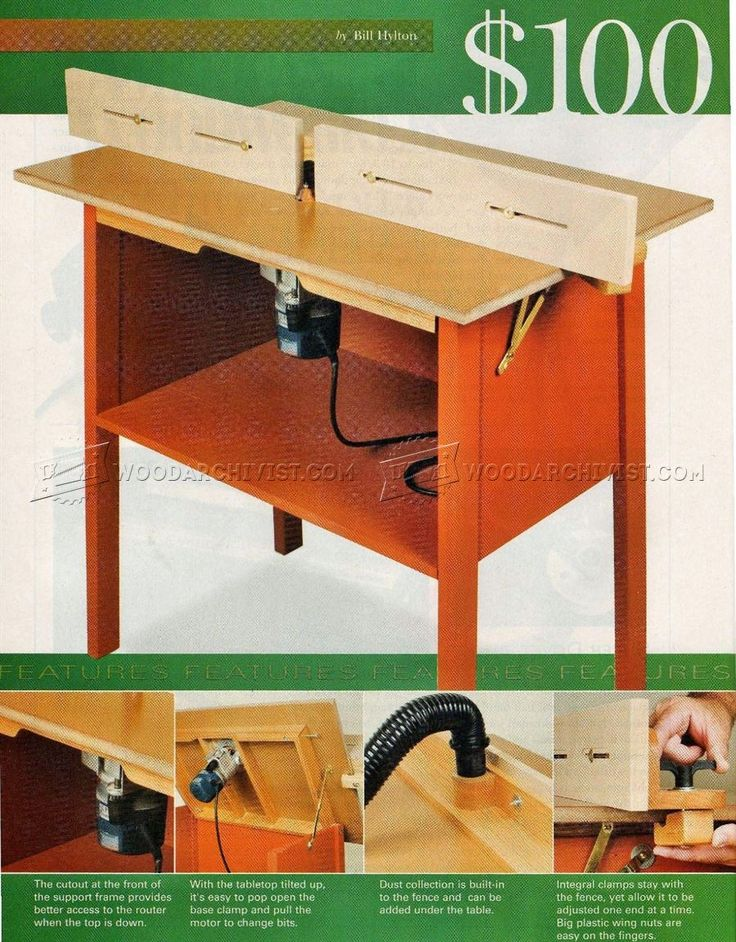 Simple Router Table Plans - Router