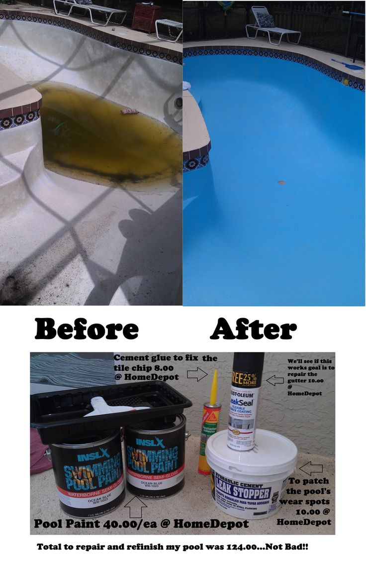 Weekend job...I repaired and painted the pool! Girls can do it all! Facebook.com/GarageGirlsCreations