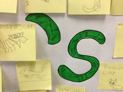 """love this idea - """"mine"""" is written in the apostrophe and """"s""""...students have to create phrases and pictures on sticky notes"""