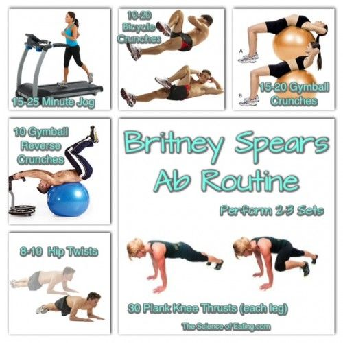 Many of us aspire to look like the celebrities we see in the magazines, and would love to know just how they keep their bodies in tip top shape! Here are some of Britney Spears favorite Ab moves that got her tummy toned & tight for her Vegas Show!