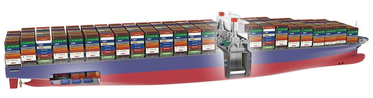 Power without pistons: GTT, CMA CGM and DNV GL present LNG-fuelled, turbine-powered mega box ship study