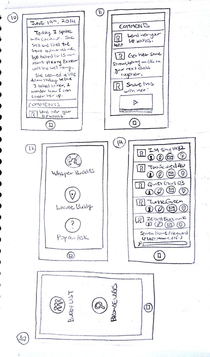 Sketch 03 for System Concept
