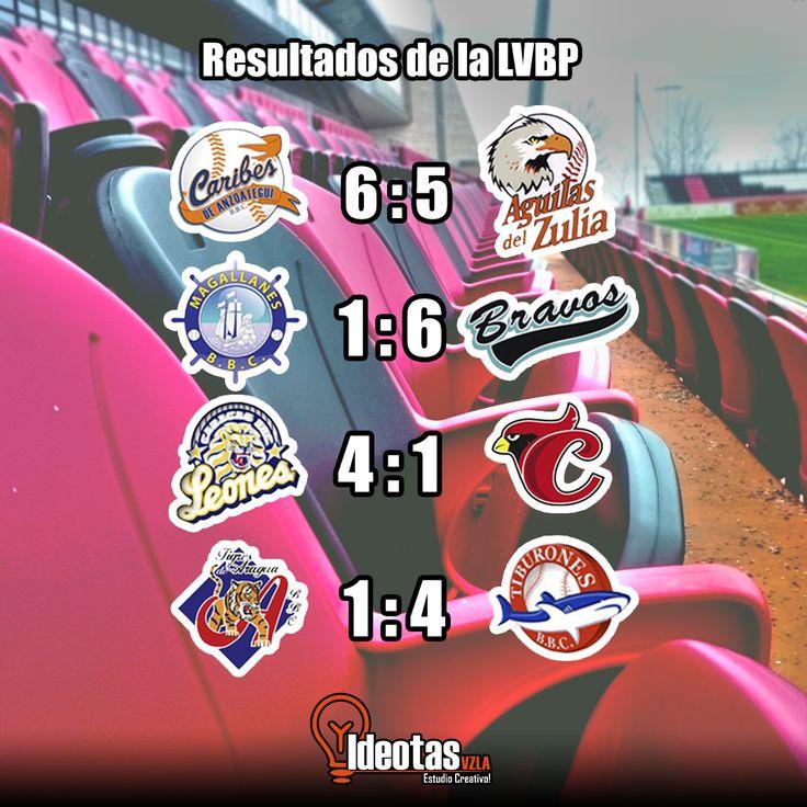 Estos son los resultados de ayer de la #LVBP. #ideotasinformando. #somosideotas #diseño #grafico #diseñografico #ideotas #design #graphic #graphicdesign #estudio #creativo #venezuela #hechoenvenezuela #nice #latino #stateunited #events #moda #beisbol #resultados