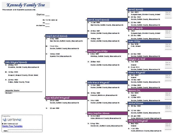 25+ unique Free family tree ideas on Pinterest Free family tree - blank family tree template