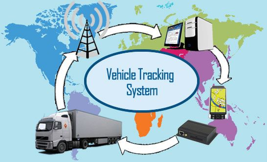 We provide several security systems to a vehicle tracking system such as sending an automatic alert to a phone or email if an alarm is triggered or a vehicle is moved without authorization, or when it leaves or enters a geofence.We have improved technology in vehicle tracking system in many ways such as stolen vehicle recovery, fleet management, asset tracking, field service management, field sales, trailer tracking, surveillance, transit tracking.