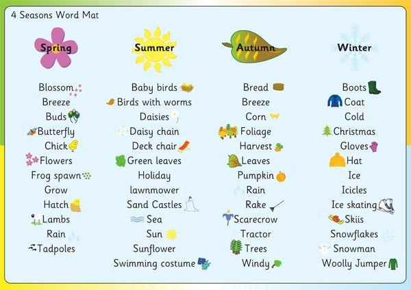 Four Seasons Word Mat | Free EYFS / KS1 Resources for Teachers