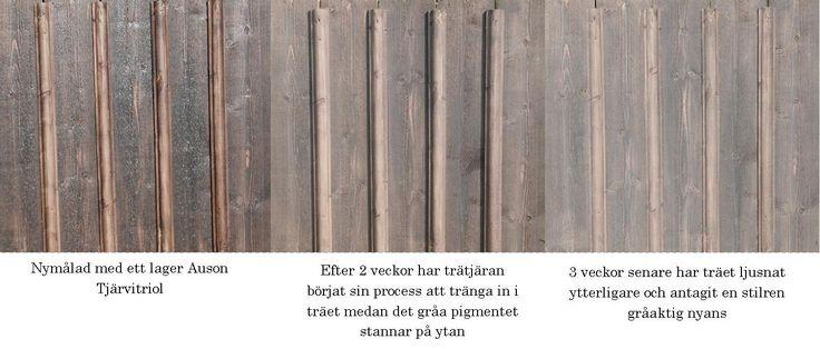 tjarvitriol_plank_nyans_2.jpg 1 439 × 614 pixlar