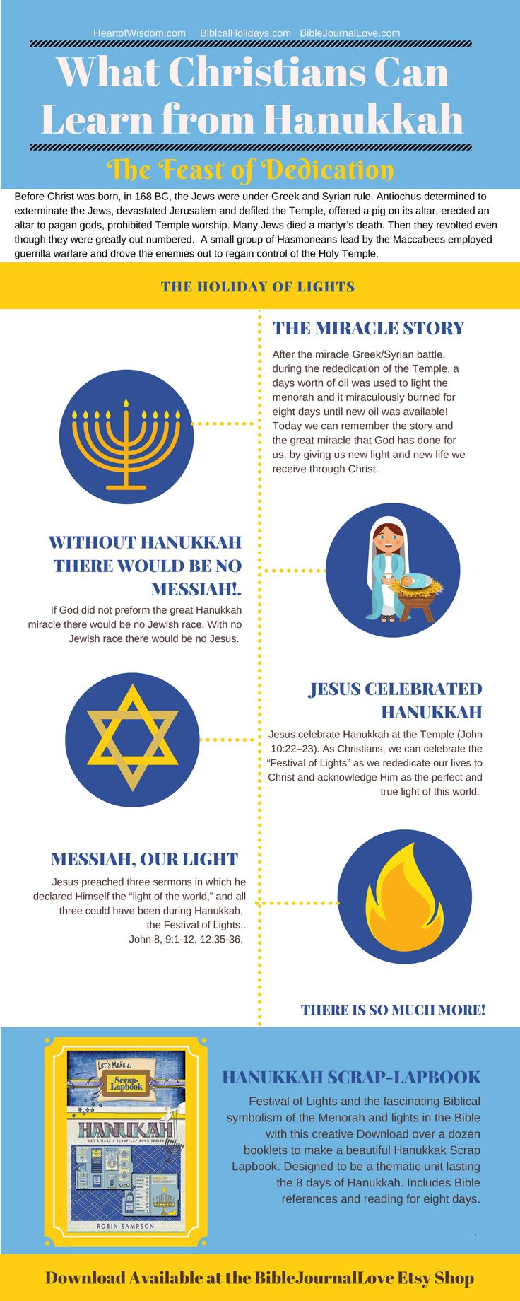 142 best 01 bible holidays hanukkah images on pinterest why are christians celebrating hanukkah buycottarizona Images