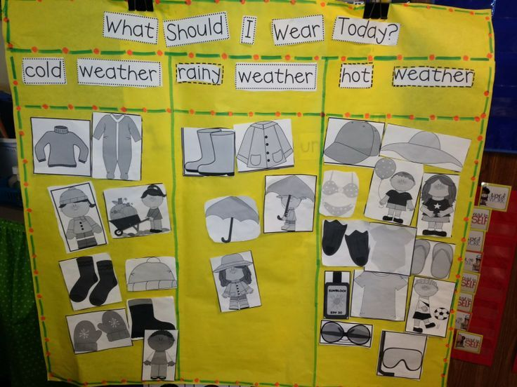 "Weather Chart, ""What Should I Wear?"" (from Chalk Talk: A Kindergarten Blog)"