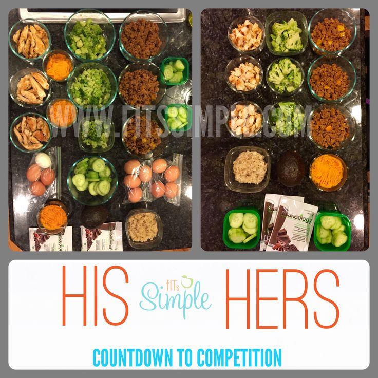 The 21 Day Fix Extreme Competition Plan does NOT need to be hard. I have all the tips and tricks to making it SIMPLE inside. Plus a video to show you how.