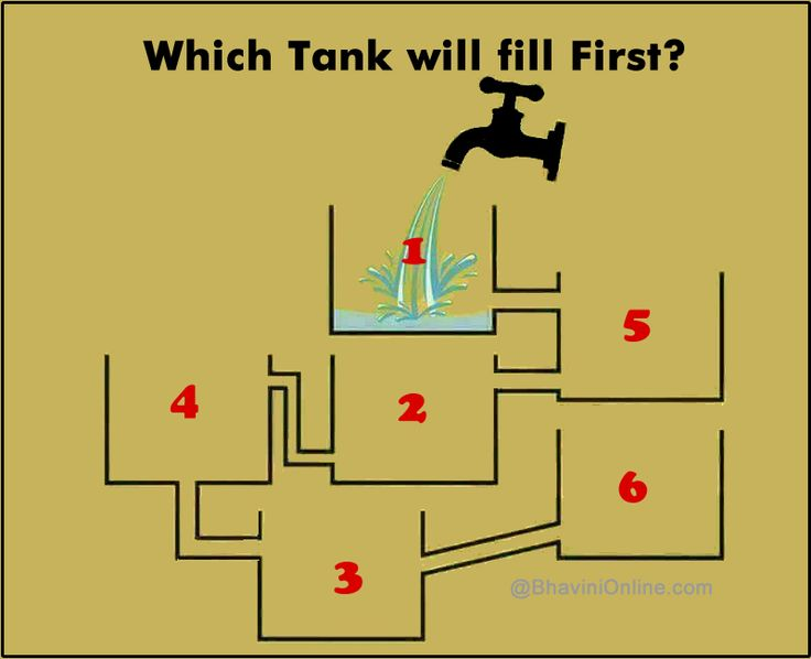 Logical Riddle Which Tank Will Be Full First Iii 6 Tank