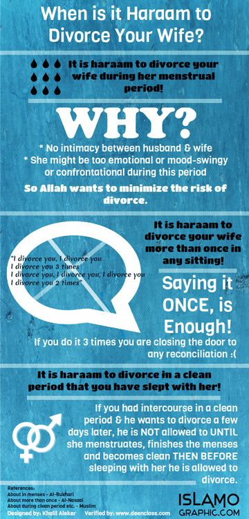 When is it Haraam do Divorce/Talaq your Wife?