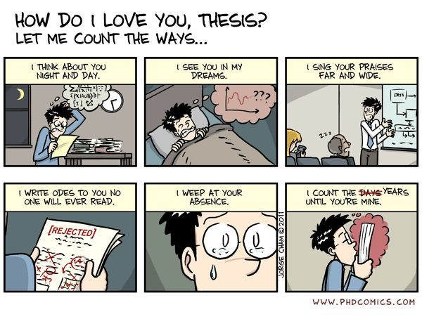 How do I love you, Thesis? Let me count the ways…