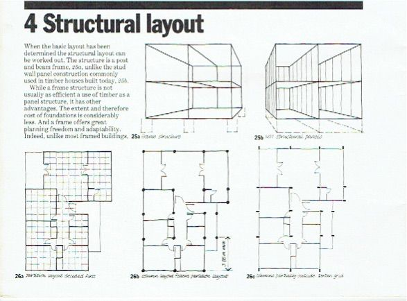 Bildresultat For Walter Segal Self Build Plan