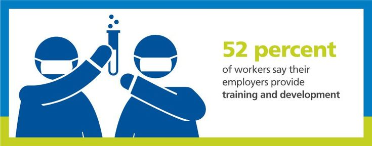 52% of #pharma workers say their employers provide training and development according to Randstad's Engagement Study. Read more at http://www.randstadusa.com/workforce360/workforce-insights/pharma-engagement-study-flexibility-and-continuing-education-key-to-retaining-employees/106