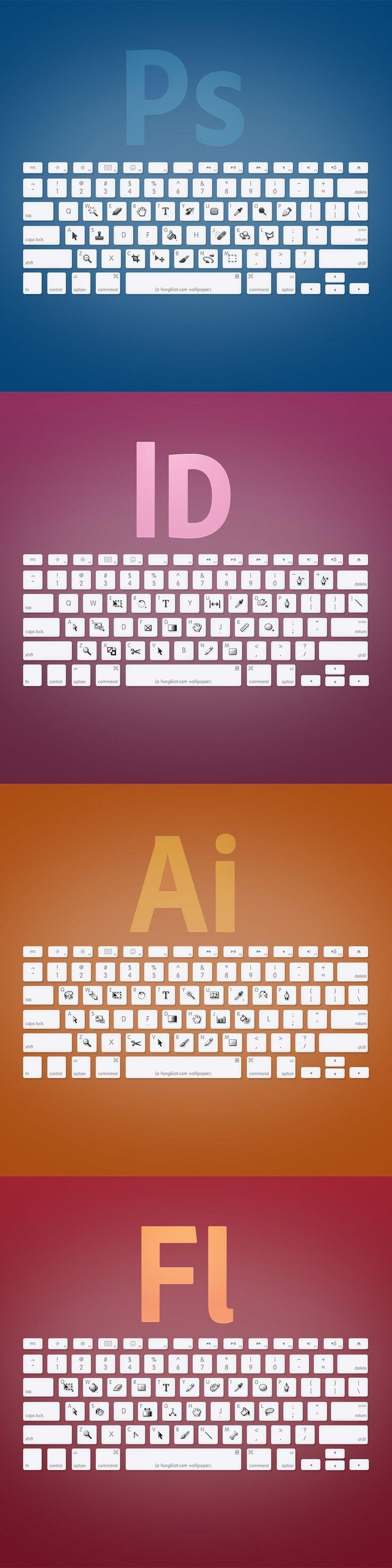 Os principais atalhos do Adobe para ajudar os aspirantes a designer a se especializarem! #infographics