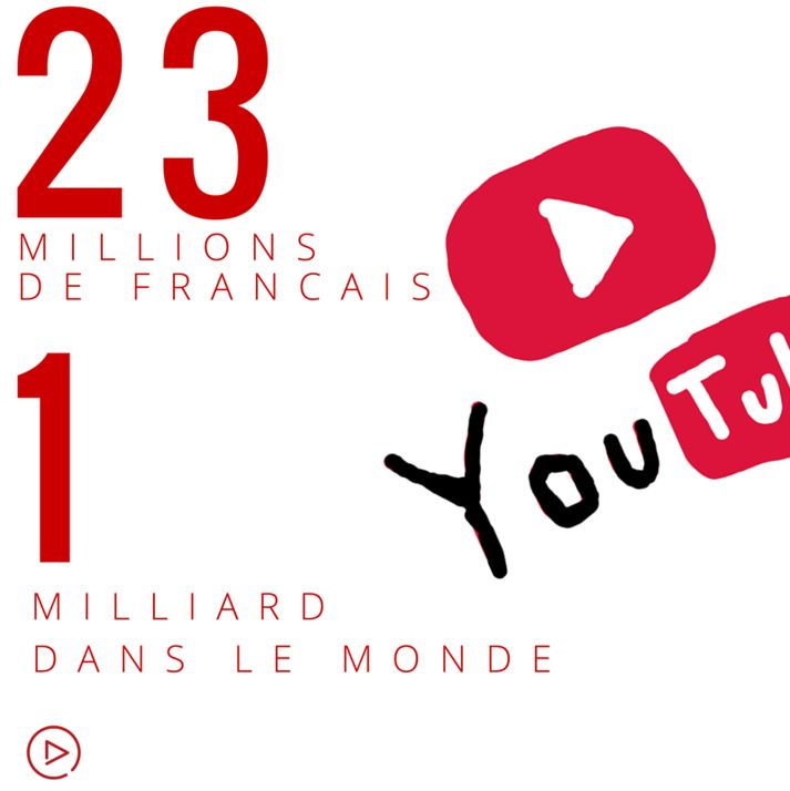 Youtube France #community #manager #graphique #cm #socialmedia #video #youtube #france #youtuber #infographic #infographie