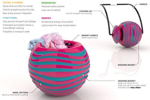swirl - lavatrice pallone