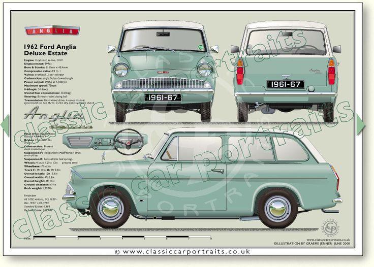 Ford Anglia 105E Estate 1959-67 classic car portrait print