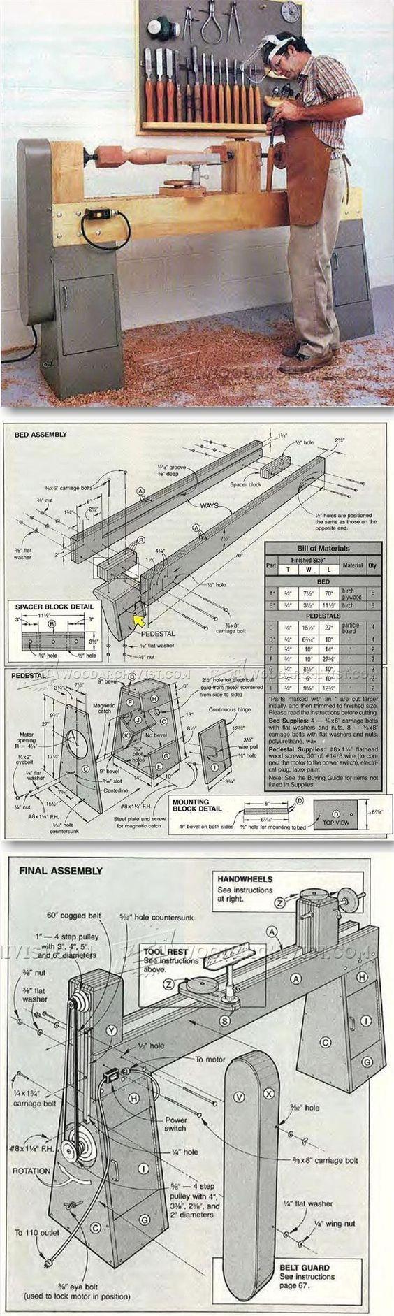 Wood Lathe Plans - Lathe Tips, Jigs and Fixtures | WoodArchivist.com
