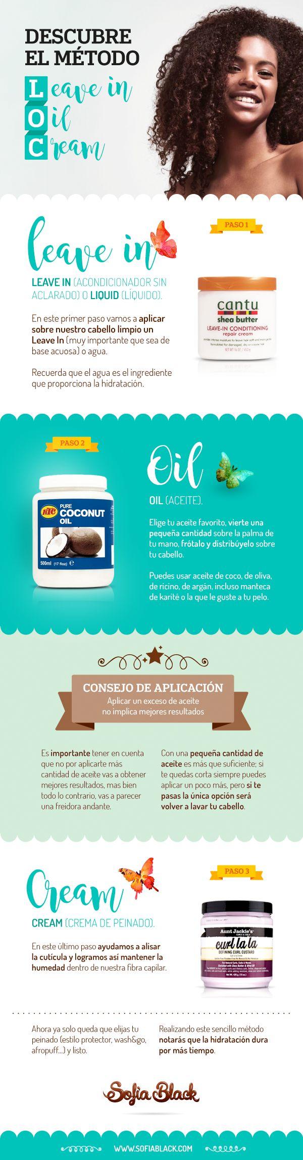 El Método LOC ~ Leave in Oil Cream ... Dale la bienvenida a la hidratación del cabello natural ¡Sin Aclarado! / #Tutorial ~ #SofiaBlack