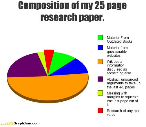 writing a research paper on a person