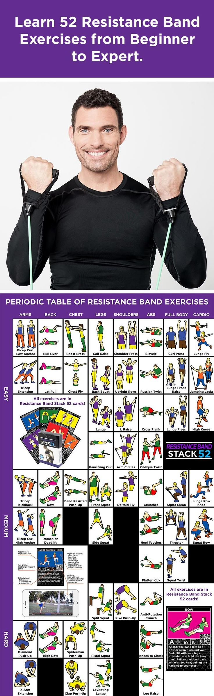 The Periodic Table of Resistance Band Exercises.  Click on any illustration for a video demonstration of the exercise!
