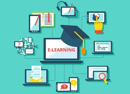 E-learning Software Market Demand, Growth, Consumption, Analysis of Leading Players & Forecast for 5 year