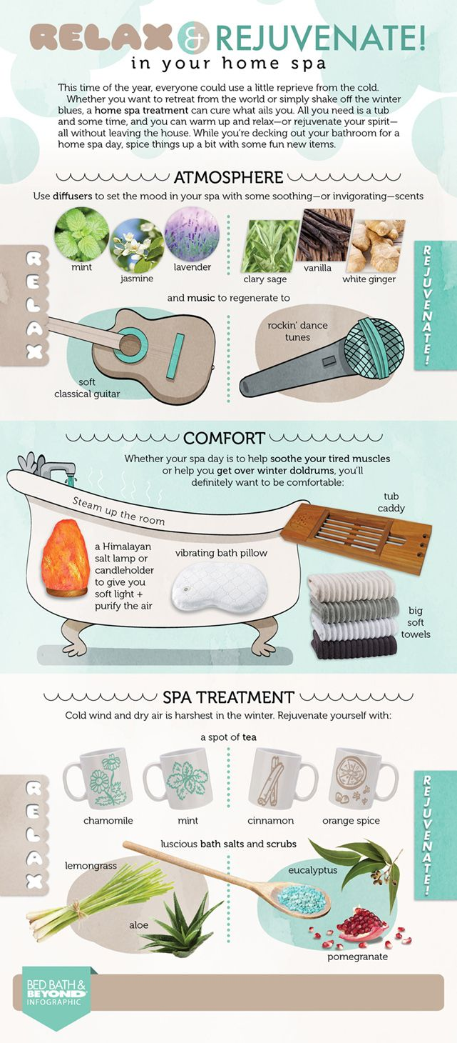 Relax & Rejuvenate In Your Home Spa