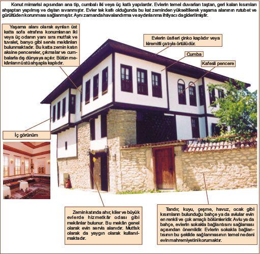 osmanlı-ev-mimarisi.