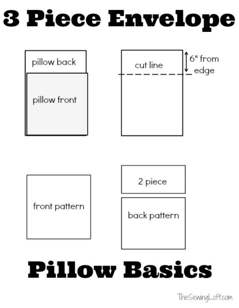 Envelope Pillow Cover Tutorial