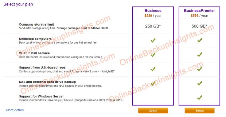 Get this awesome deal on Carbonite business backup before it expires >> carbonite business offer code, carbonite offer code business, carbonite offer code, carbonite offer codes, carbonite for business, carbonite backup, carbonite offer, carbonite --> www.onlinebackupinsights.com/carbonite-business-offer-code
