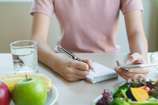 كم سعرة حرارية يجب ان نتناول في اليوم تقرير شامل In 2020 Eat Calorie Food