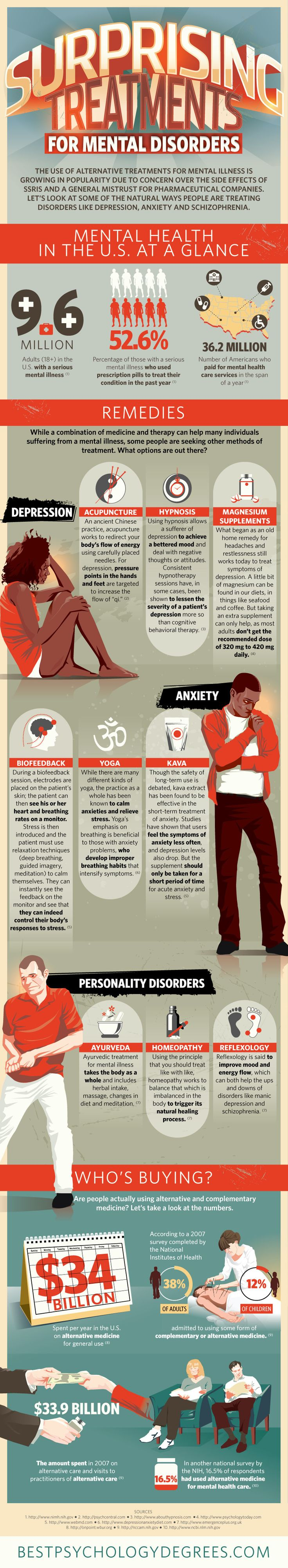 Surprising Treatments for Mental Disorders